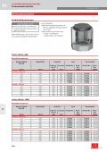 Preisliste Leichtflüssigkeitsabscheider - ACO Tiefbau - Page 7