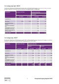 Verordnung über die Energieversorgung - Anhang 2 - Aegerten - Page 2