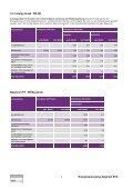 Verordnung über die Energieversorgung - Anhang 2 - Aegerten - Page 3