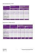 Verordnung über die Energieversorgung - Anhang 2 - Aegerten - Page 4