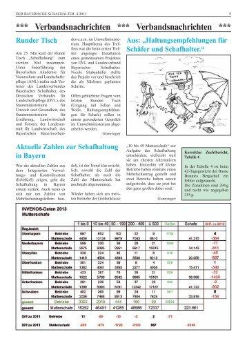 Leseprobe BSH 4/2013 - ALPINETGHEEP