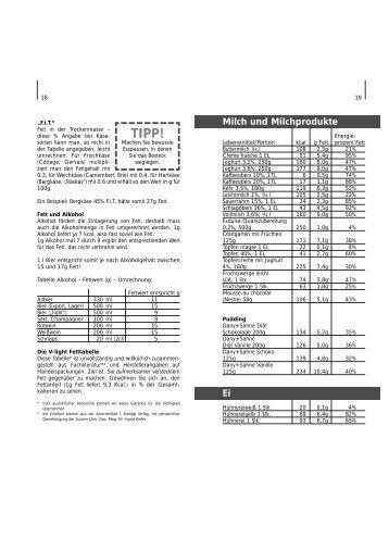 Fetttabelle V-light.pdf