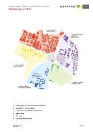 Anforderungen und Ziele - Architekturwettbewerb.at