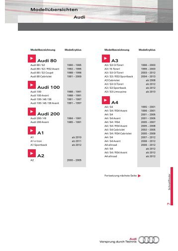 PDF (20 MB) - Audi