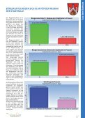 Ausgabe Januar 2014 - Stadt Bad Neustadt an der Saale - Page 7