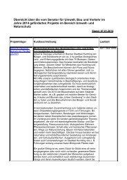 Übersicht der geförderten Projekte 2014 (pdf, 26.4 KB)