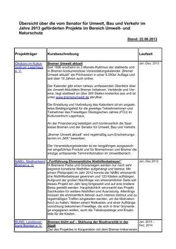 download Societal Risk Assessment: How Safe
