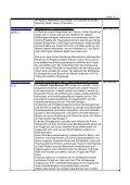 Übersicht über die vom Senator für Bau, Umwelt und Verkehr im ... - Page 3