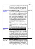 Übersicht über die vom Senator für Bau, Umwelt und Verkehr im ... - Page 4