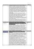 Übersicht über die vom Senator für Bau, Umwelt und Verkehr im ... - Page 6