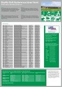 Top Angebote Bayern 4/2013 - Page 4