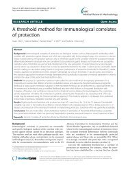 A threshold method for immunological correlates of ... - BioMed Central