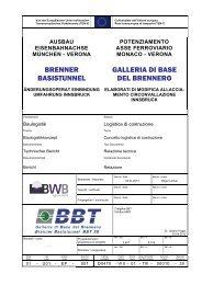 pdf 2,1 MB