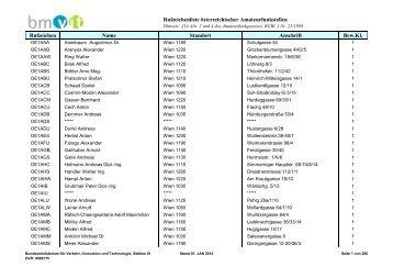 Rufzeichenliste - Bundesministerium für Verkehr, Innovation und ...
