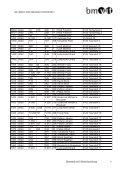 Bescheid vom 31. Juli 2013 (pdf 668 KB) - Bundesministerium für ... - Page 7