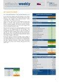 etfbestx weekly - Börse Stuttgart - Page 3