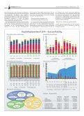 Amtsblatt KW 44/2013 - Bruchsal - Page 7