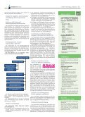 Amtsblatt KW 18/2013 - Bruchsal - Page 5