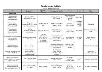 Spielgruppenübersicht Stadt Brühl September 2013