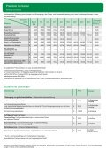Download PDF-Dokument 400kb - Buhck Umweltservices GmbH ... - Seite 3