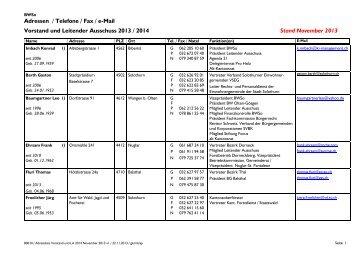 Adressliste des Vorstandes als PDF - BWSo