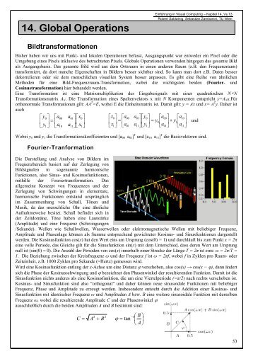 14. Global Operations Bildtransformationen
