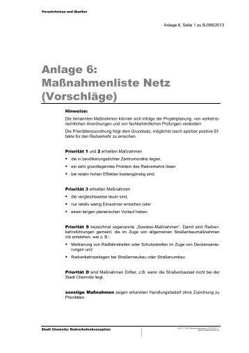 Erläuterung der Einzelmaßnahmen - Chemnitz