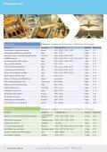 Rund- und Fernreisen Katalog 2014 - Droste Reisen - Page 4
