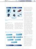 Ziele - dSPACE - Seite 3