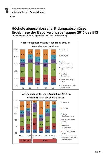 PDF document, 63Kb - Erziehungsdepartement