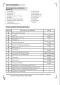 æ îÌèµÌÖæŽKEL-KFR26GBP2N1Y-D(C2)-0302 ... - Electrolux-ui.com - Page 4