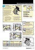 ATM-Serie - Enerpac - Seite 3