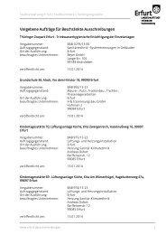 Vergebene Aufträge für Beschränkte Ausschreibungen - Erfurt