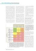 Ernährungstherapie bei Nierenerkrankungen - Page 3