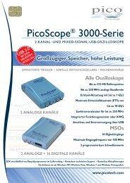 PicoScope® 3000-Serie - Farnell