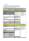Rundschreiben über die anwendbaren Anforderungen für ... - Favv - Seite 5
