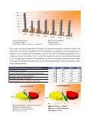 Firmenkontrollen (pdf, 1.4 MB) - Frankfurt am Main - Page 4