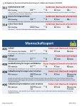 Findet statt (Nachwahl möglich) - Deutsche Botschaftsschule Peking - Seite 3