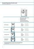 Sortimentauswahl und Planung Geberit Monolith Waschtisch - Seite 6