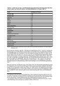 DGB-Analyse zur sozialen Spaltung in der Weiterbildung - Page 4