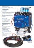 349015DE Reactor E-10hp - Graco Inc. - Page 3