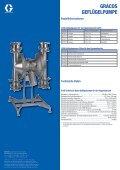 320603DE Geflügelpumpe - Graco Inc. - Page 2