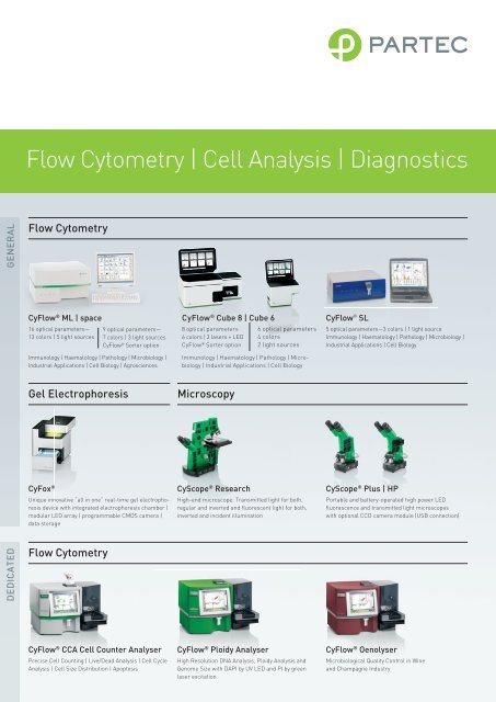 Flow Cytometry | Cell Analysis | Diagnostics - Partec – Excellence