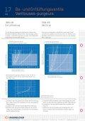 Be- und Entlüftungsventile Ventouses-purgeurs - TMH - Page 5
