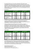 Druckversion der Pressemitteilung (PDF; 94 KB) - HeidelbergCement - Page 4