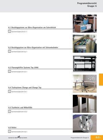 schreibtisch organisation. Black Bedroom Furniture Sets. Home Design Ideas