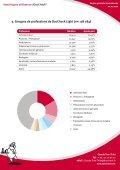 Statistiques Utilisateurs - Page 4