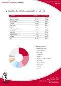 Statistiques Utilisateurs - Page 5
