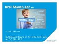 Drei Säulen der Nachhaltigkeit - Hochschule Fulda
