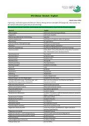 Glossar zum Download - Hochschule Furtwangen